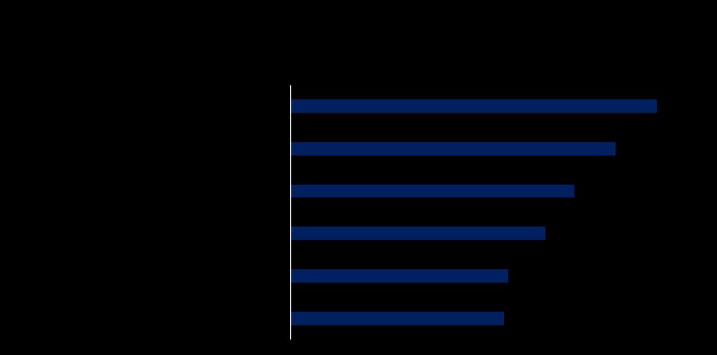 Bild7 (Grafik)