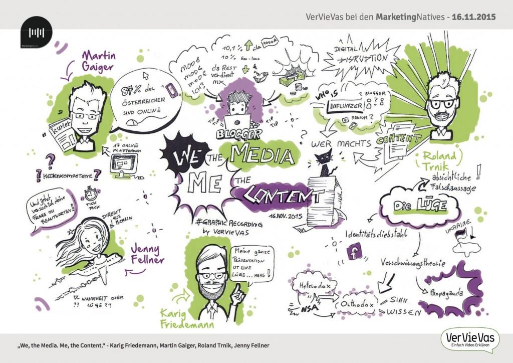 Marketing Natives über Medien und Content